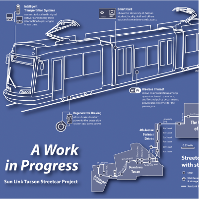 Tucson Street Car Project