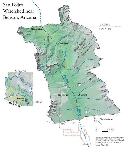 San Pedro Watershed